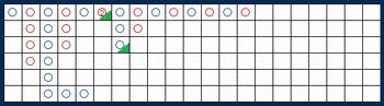 バカラをスマホでライブでプレイできます。罫線の見方